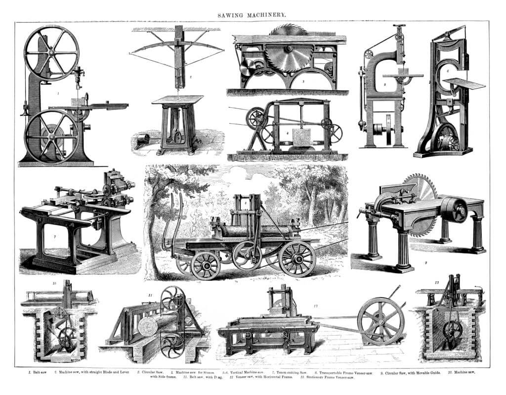 Depictions of Table Saw Used Throughout History